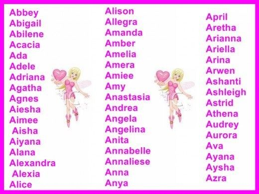 Girls Names And Meanings Baby Names Girl Names Baby Girl Names