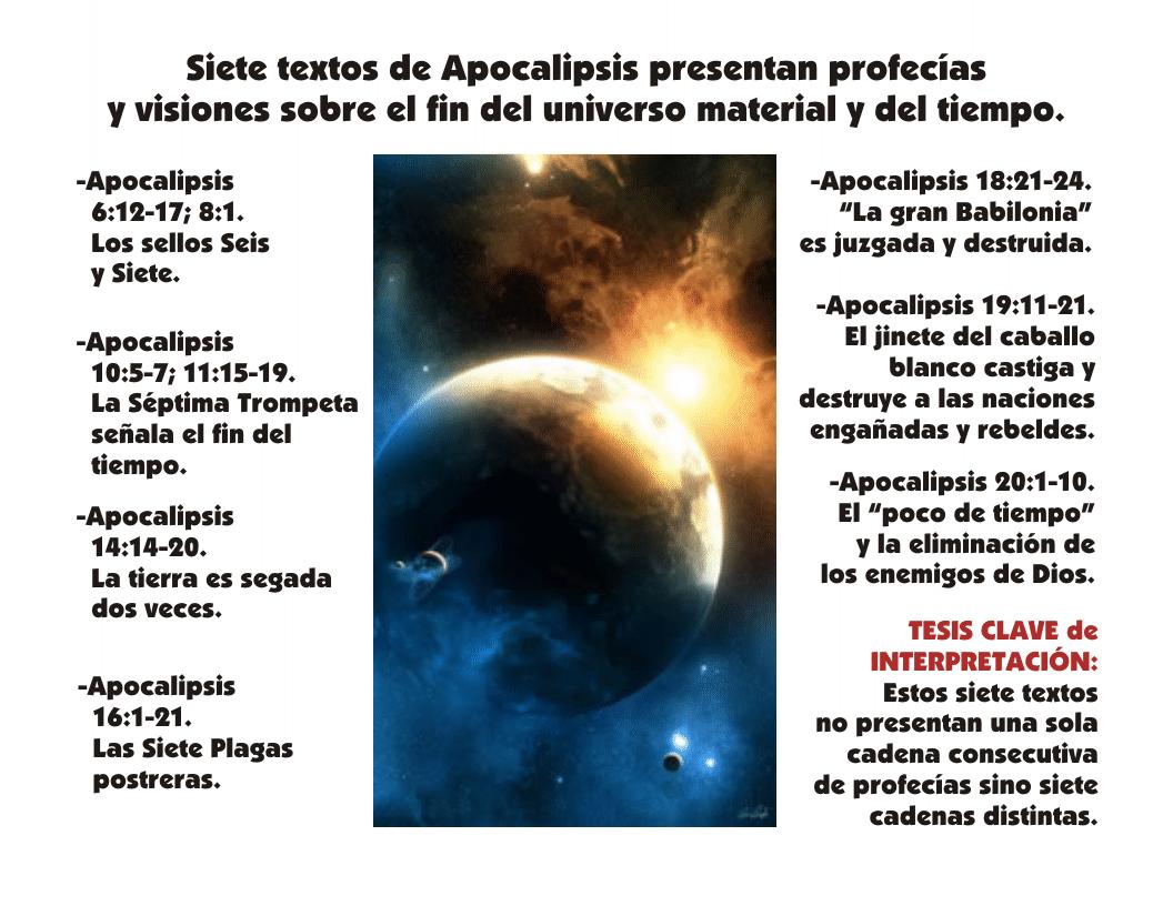 Análisis de las profecías y visiones