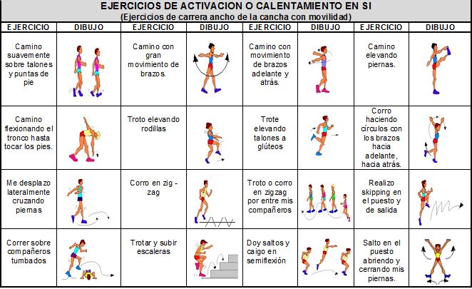 En Esta Tabla Encontraras Ejemplos De Ejercicios De Calentamiento Que Te Servirán Para Activar El Cuerpo Y Teaching Biology Gym Workout Tips Fitness Activities