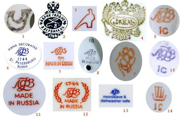 Russian Porcelain Factories Marks And Signs Antique