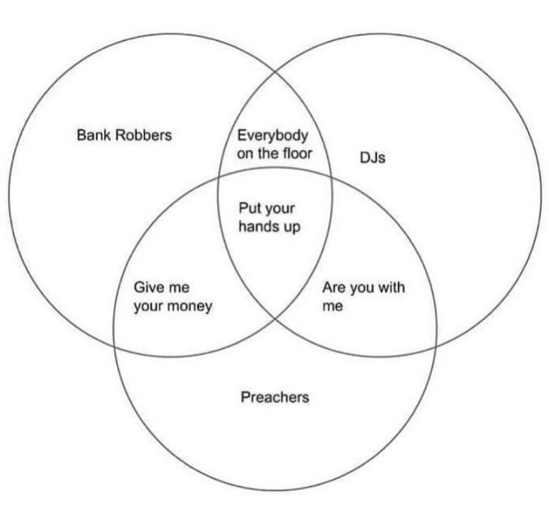 venn diagrams interesting stuff interesting history 21 things funny things hilarious [ 1080 x 1033 Pixel ]