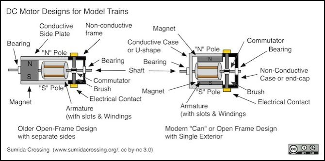 dc train motors  electrical wiring diagram electrical