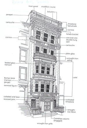 Characteristics Of Architects Neoclassical Architecture Characteristics  Sculptural .
