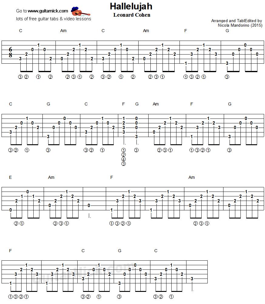 hallelujah guitar notes for beginners hallelujah guitar chords guitar tabs. Black Bedroom Furniture Sets. Home Design Ideas