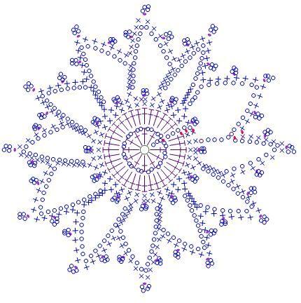 snowflake crochet 293 schema