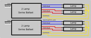 Two 2 Lamp Series Ballast Wiring Diagram Ballast Fluorescent Light Fluorescent Light Fixture