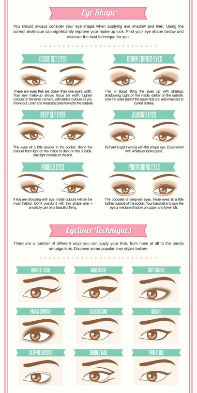 9 Steps To Follow For Perfect Make Up