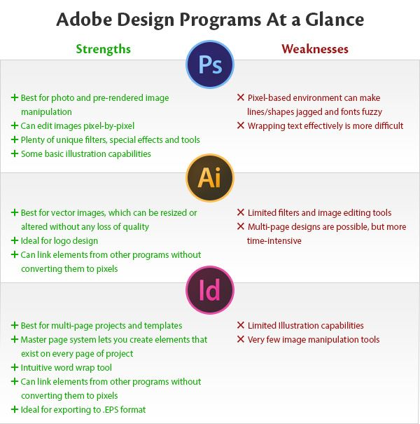 how to save pdf for web indesign