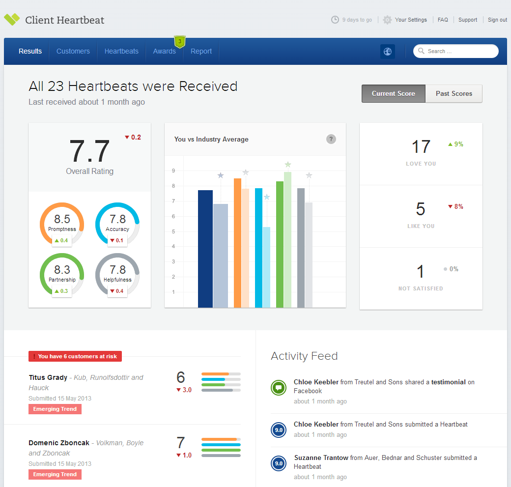 client heartbeat dashboard Integrated marketing