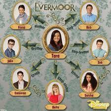 Imagini pentru evermoor disney