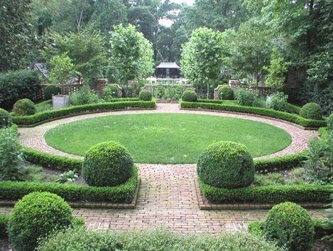 how do you start up a #gardening business, china #garden 070108 en