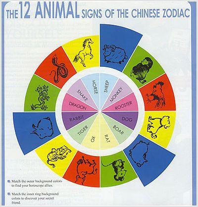 Wofs com astrology app