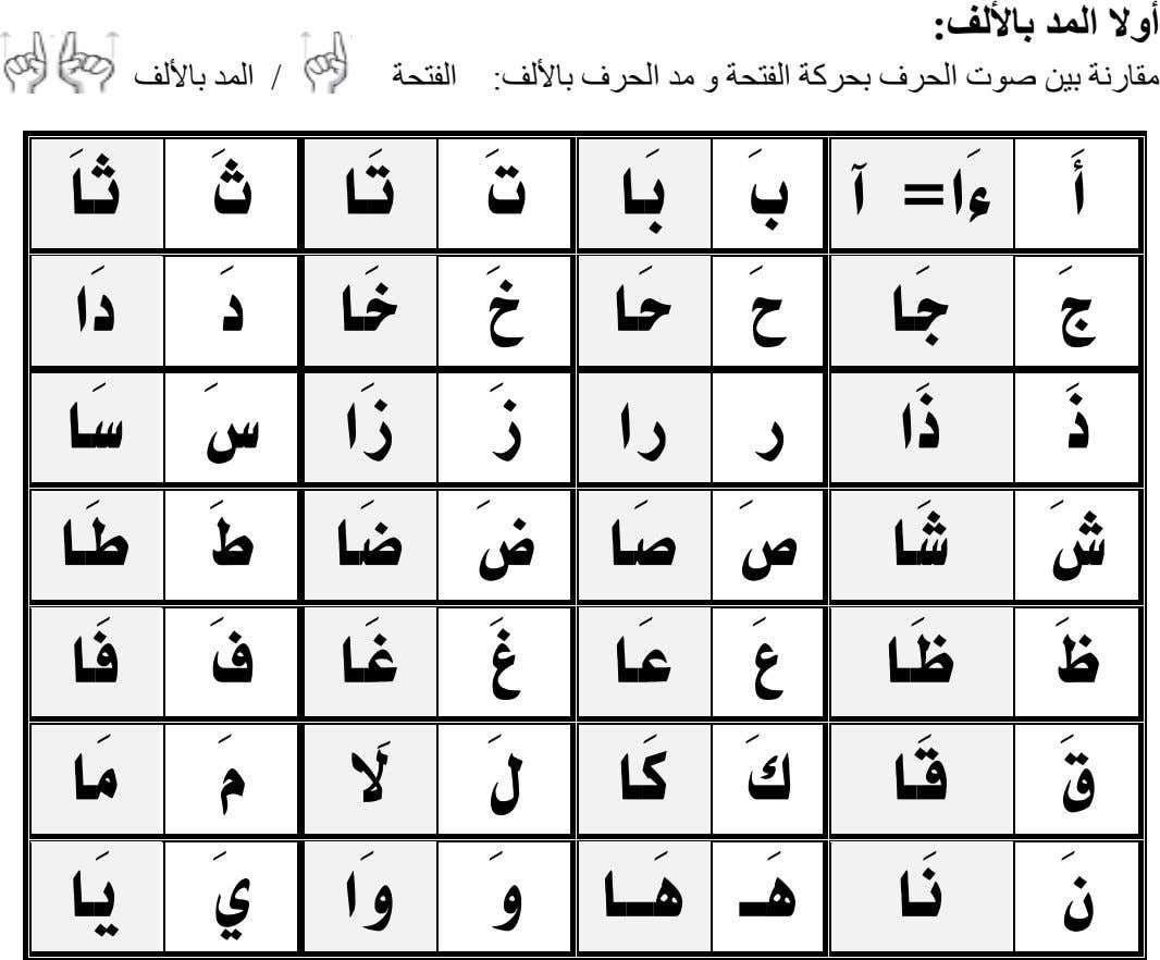 كراسة التفوق Pdf لتعليم الأطفال والضعفاء كتابة حروف اللغة العربية حروف الهجاء Alphabet Arabe