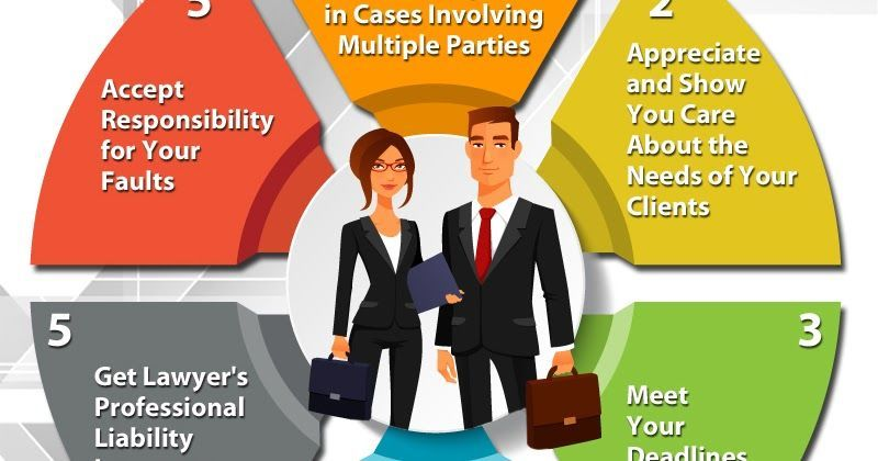 6 tips on how lawyers can avoid malpractice cases