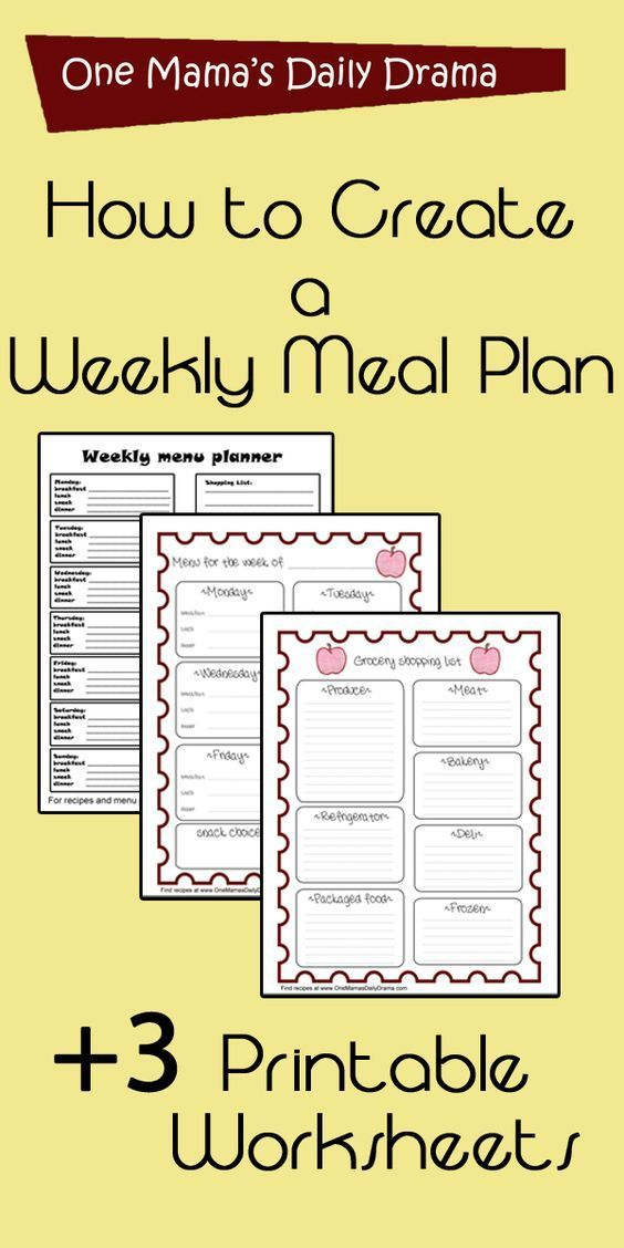 creating a meal plan for the week