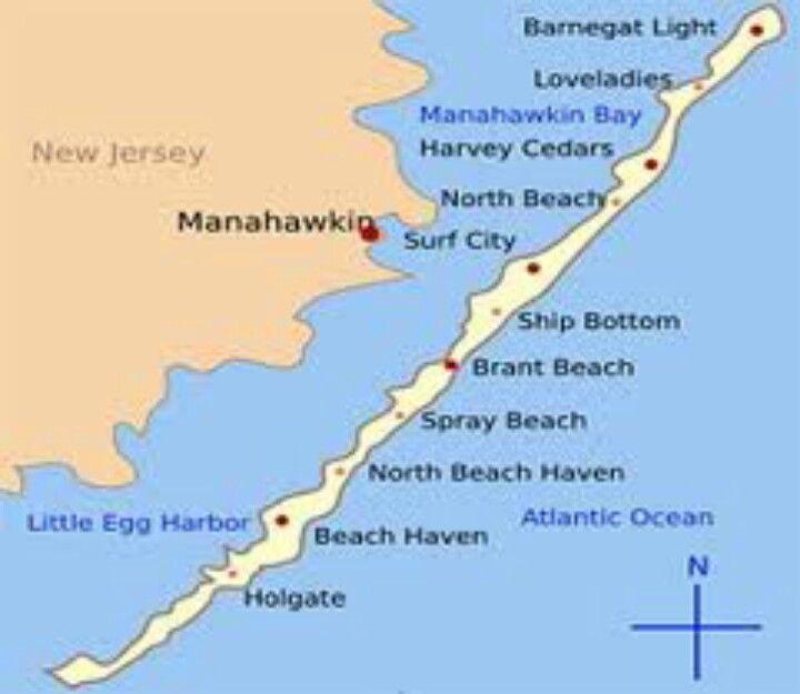 Long Beach Island New Jersey: Long Beach Island, Nj Beaches