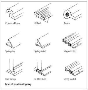Replace Your Weather Strip Bottom Door Seal Replacement Diy