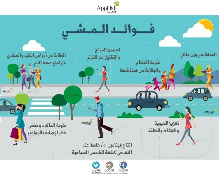 فوائد المشي Kindergarten Posters Arabic Alphabet For Kids Walking Challenge