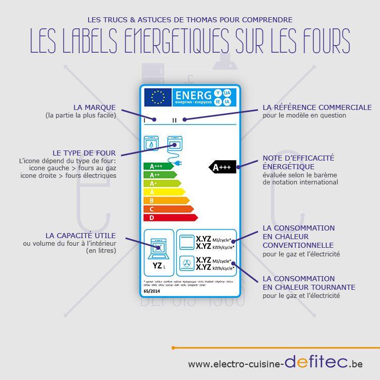 Lorsquu0027il est entretenu régulièrement, un réfrigérateur ne demande - consommation energetique d une maison