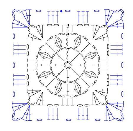square crochet motif diagram | patrones | Pinterest | Häkeln, Square ...