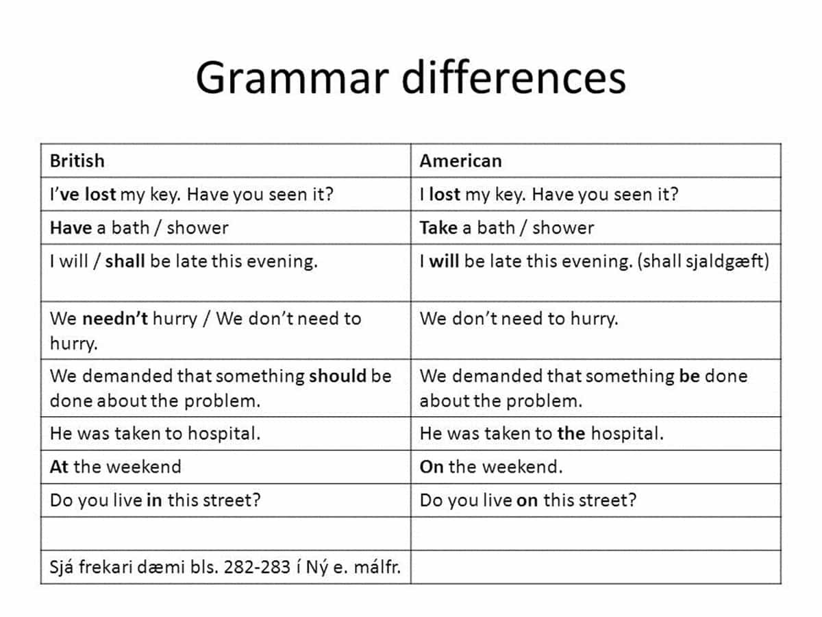 Common Differences Between American And British English