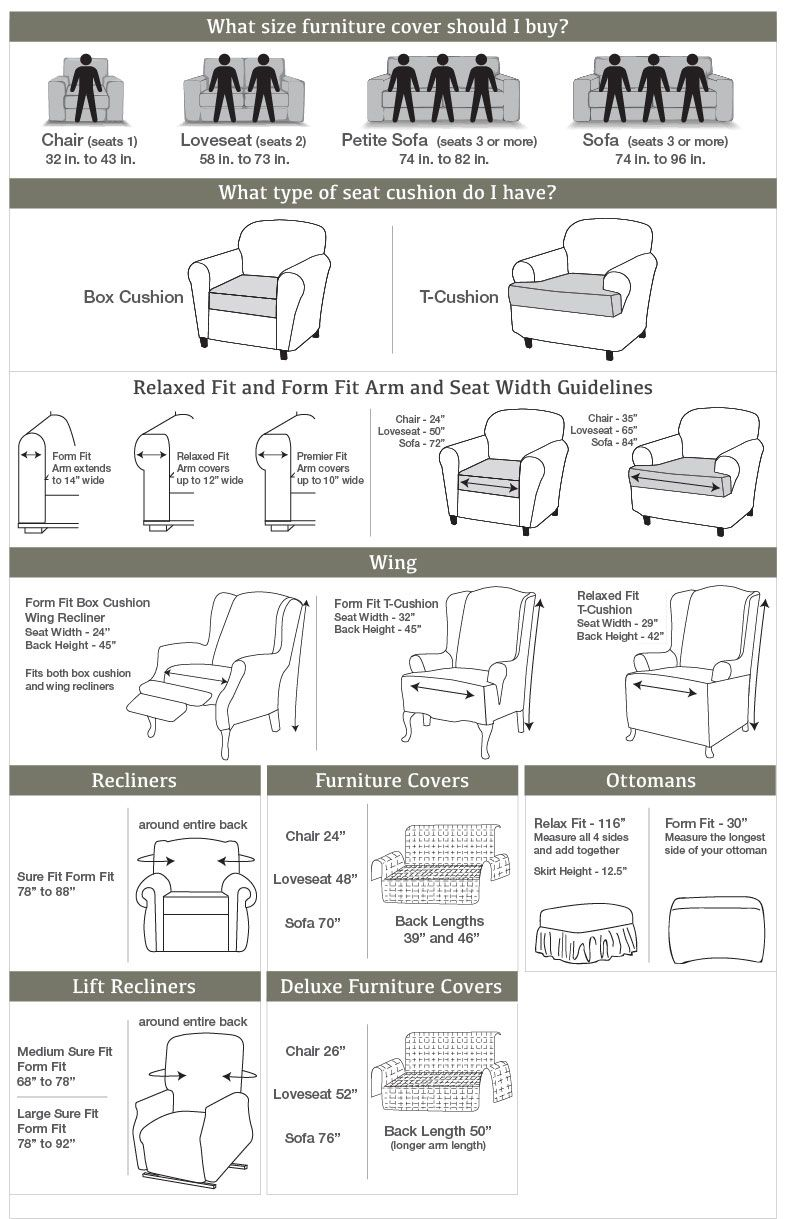 Measuring Guide To Help You Choose The Right Size Slipcover For