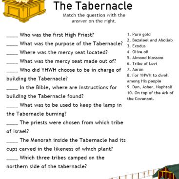 100 Bible Quizzes Bible Quiz Bible Study For Kids Bible Questions