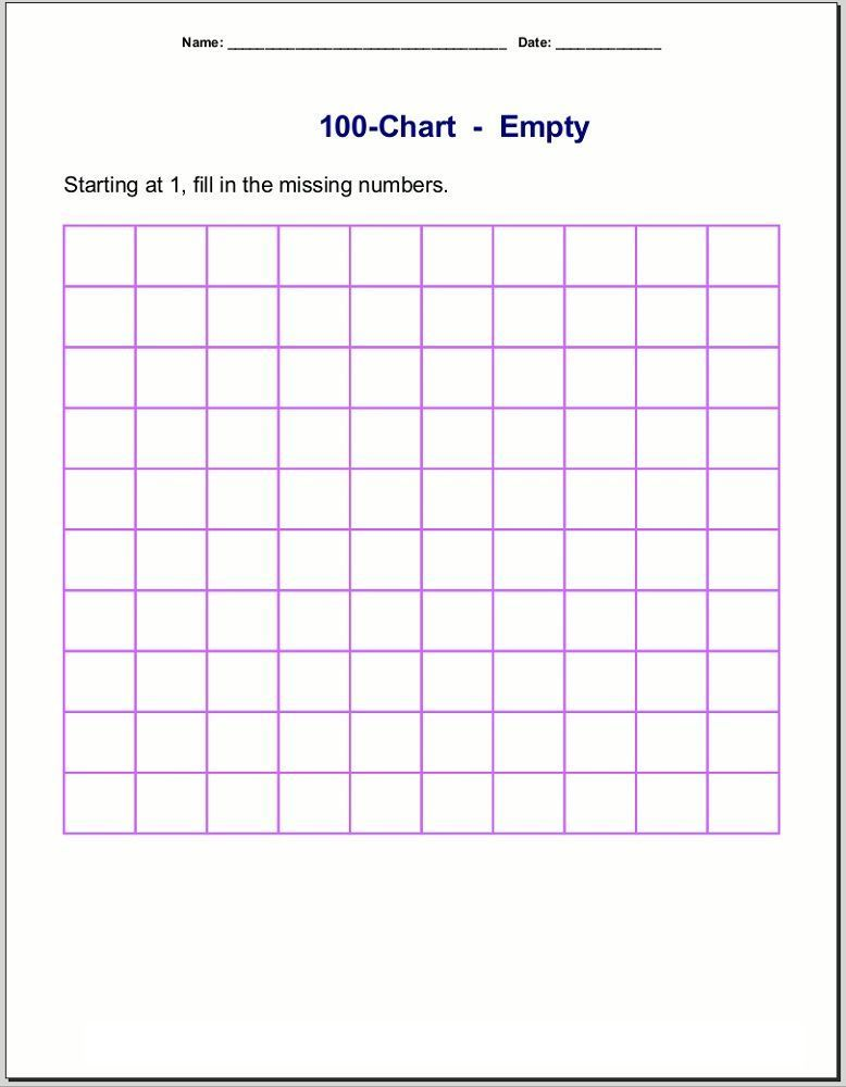 Pin On Math Worksheets And Activities K