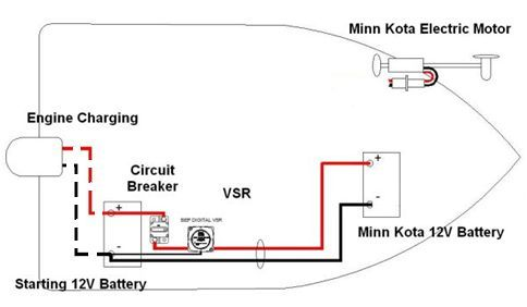 12volt On Board Battery Charging System For Minnkota Or Motorguide Xi5 Electrictrolling Motor Ch4 5