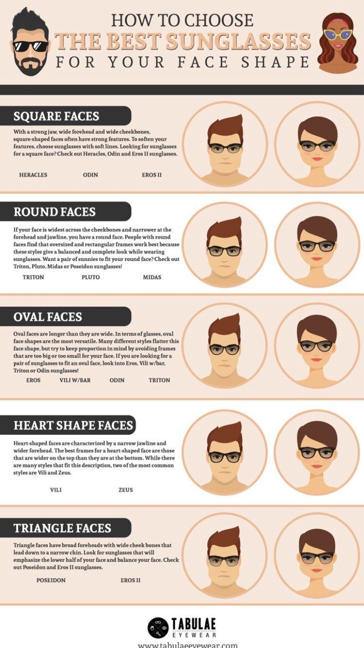 How to Choose the Best Sunglasses for Your Face Shape   Face shapes ...