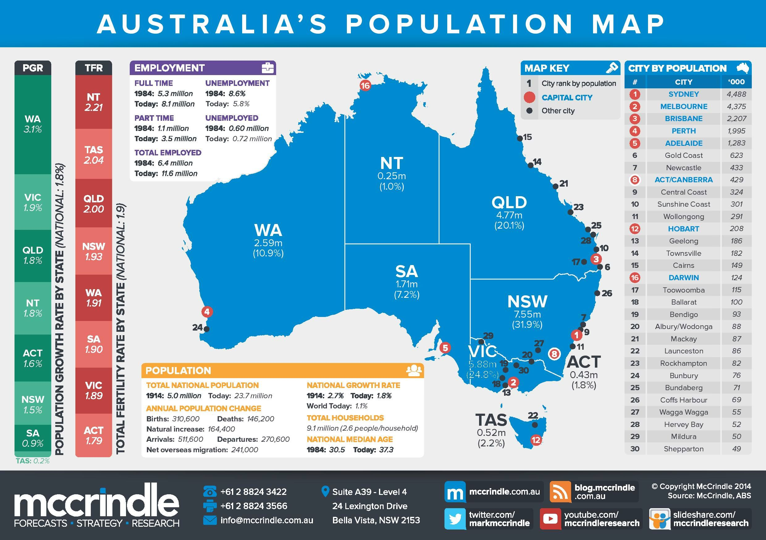Major Cities In Australia Map.Australian Population Map Showing States And Major Cities Comics