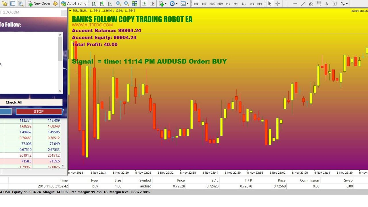 Big Banks Follow Copy Trading Forex Robot Altredo Com Forex