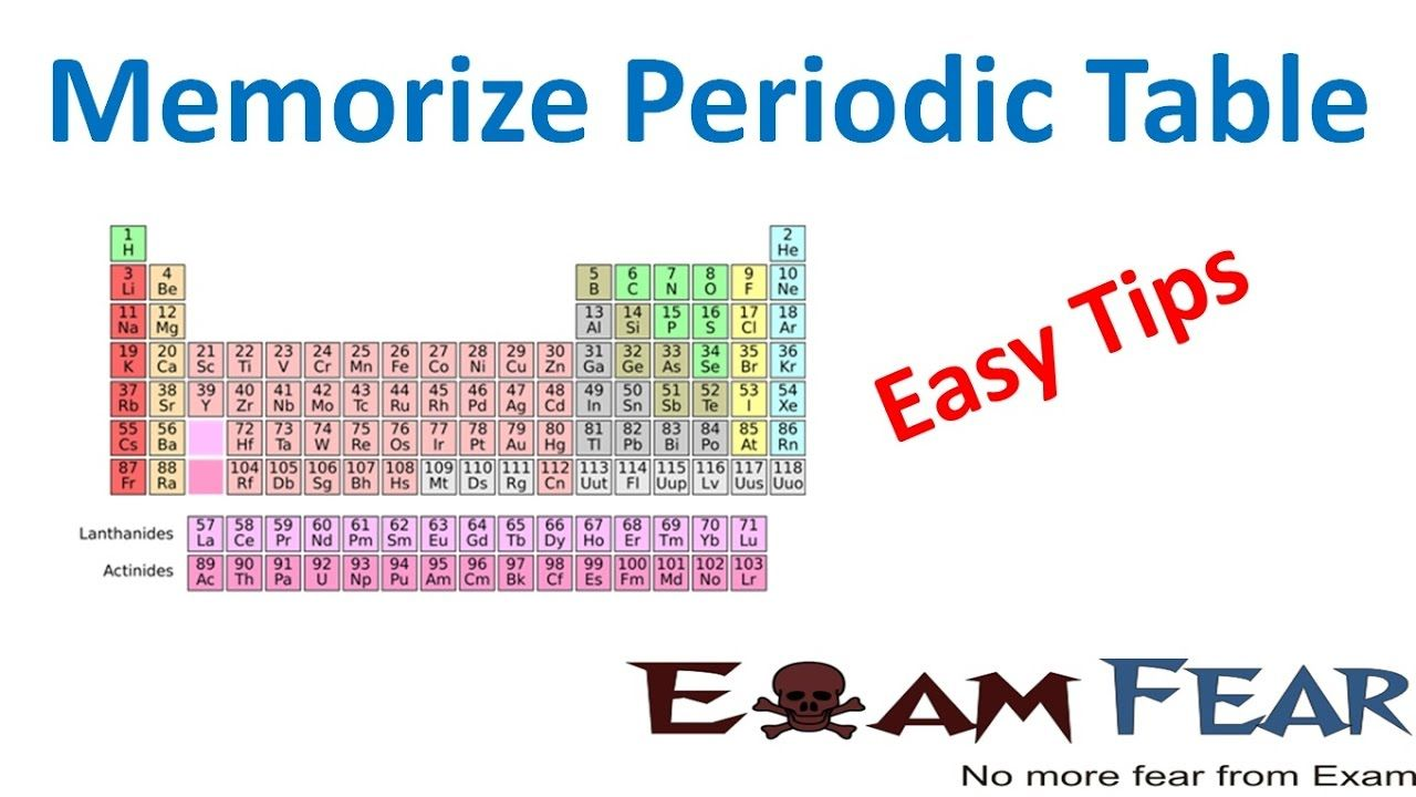 How to memorize periodic table easily with story in few minutes atomic number how to memorize periodic table urtaz Images