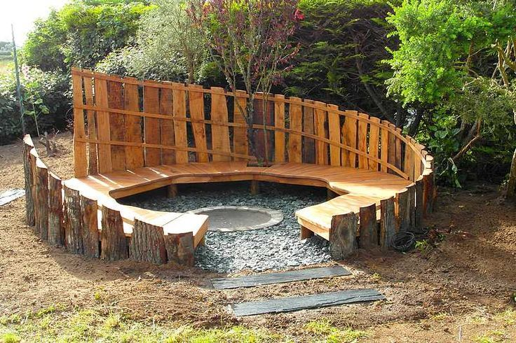 Photo of Fire pit-fire pit brazier… – Best garden decoration