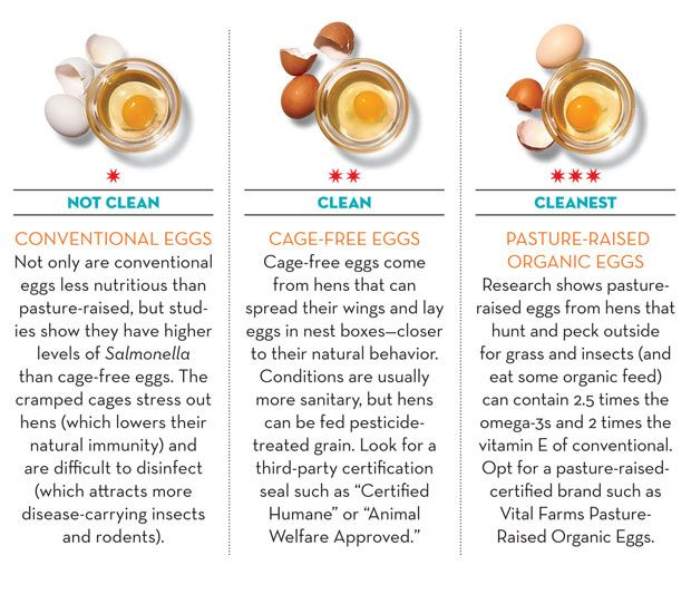 The 10 Cleanest Food Choices You Can Make—And The 10 Dirtiest http:/