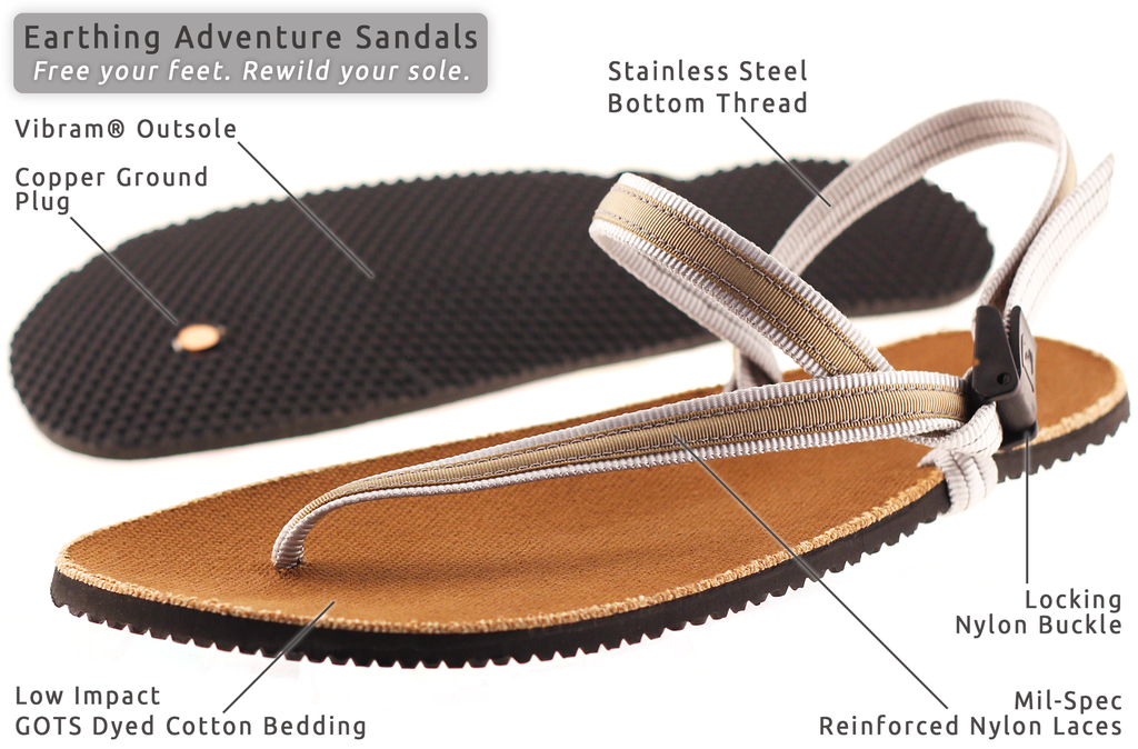 8f76c6695b1e8 Holiday Sale | Earth Runners Sandals - Reconnecting Feet with Nature ...