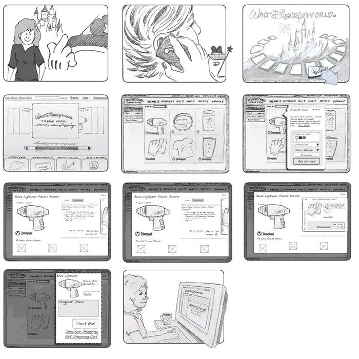 Ux Storyboards Google Search If Youre A User Experience