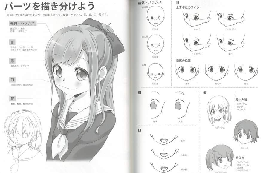 Quot Moe Quot Is The Soul Of The Anime Otaku These Days Translatable As The Warm Feeling You Get When C Manga Drawing Tutorials Manga Drawing Anime Drawings