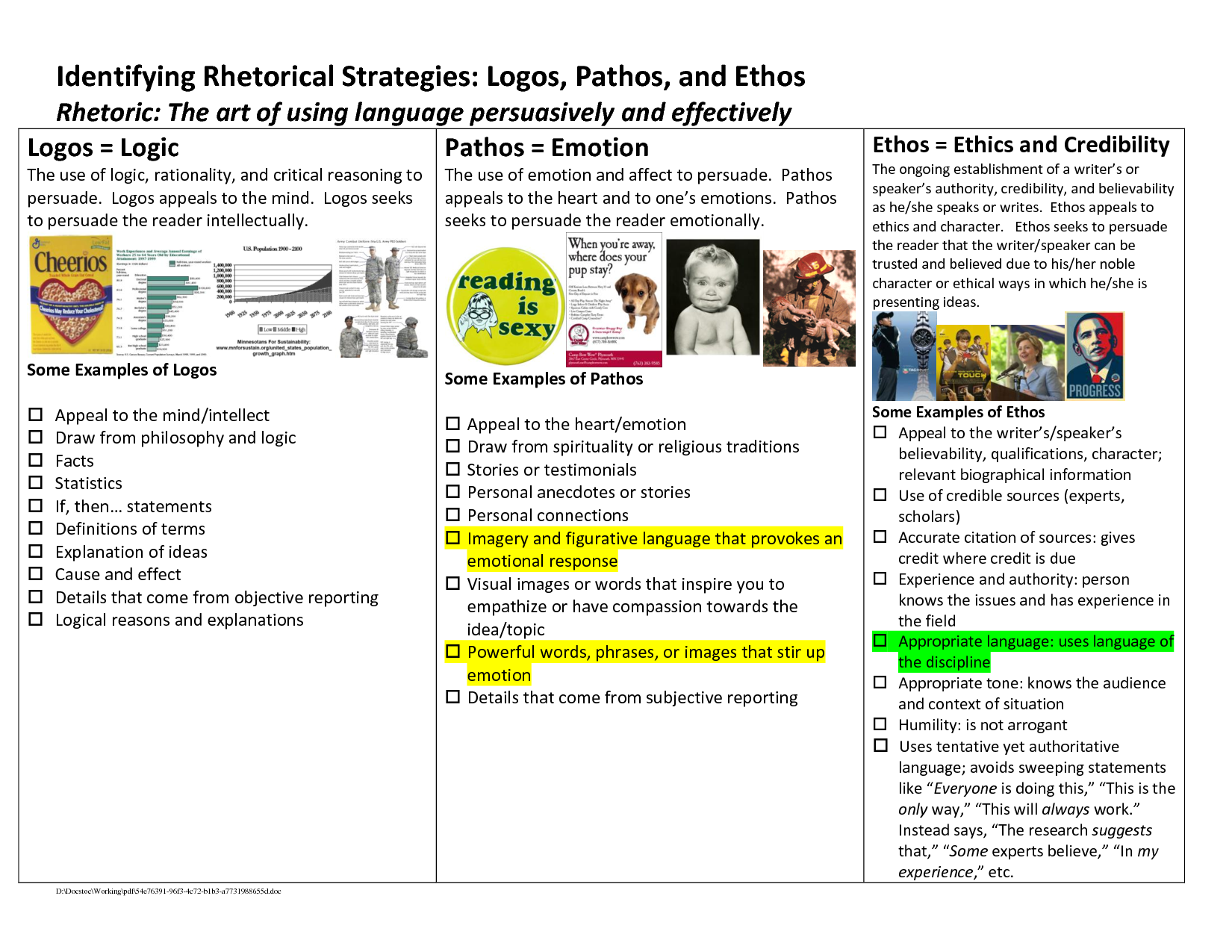 ENGL II PreAP Using Logos, Ethos and Pathos in YOUR