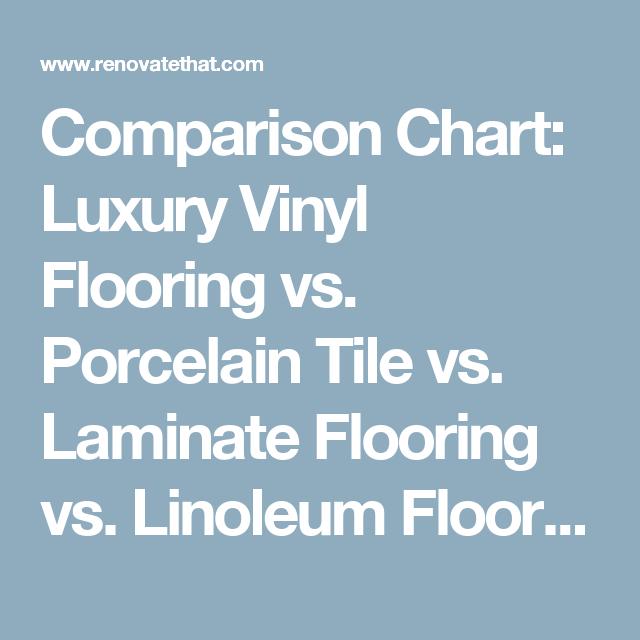 Comparison Chart Luxury Vinyl Flooring Vs Porcelain Tile Vs Laminate Flooring Vs Linoleum Flooring Luxury Vinyl Vinyl Flooring Vinyl Plank Flooring