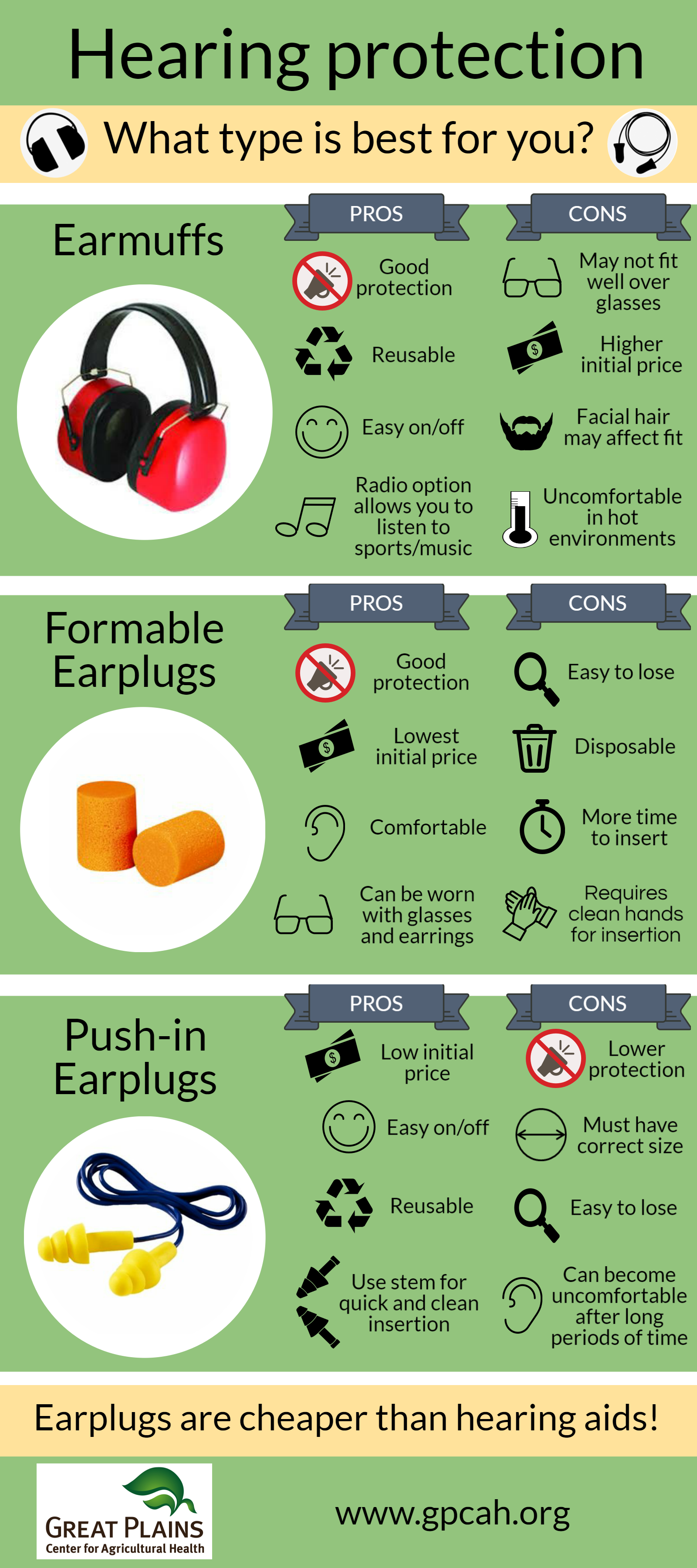 FarmSafety make sure to protect your hearing while