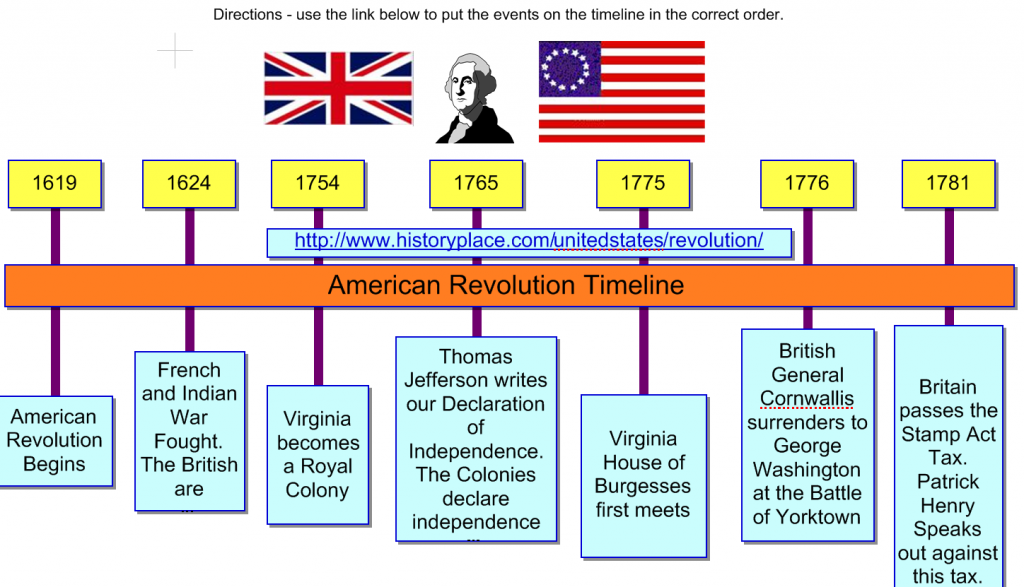 image relating to Revolutionary War Timeline Printable called American Revolution Timeline FREEBIE! American