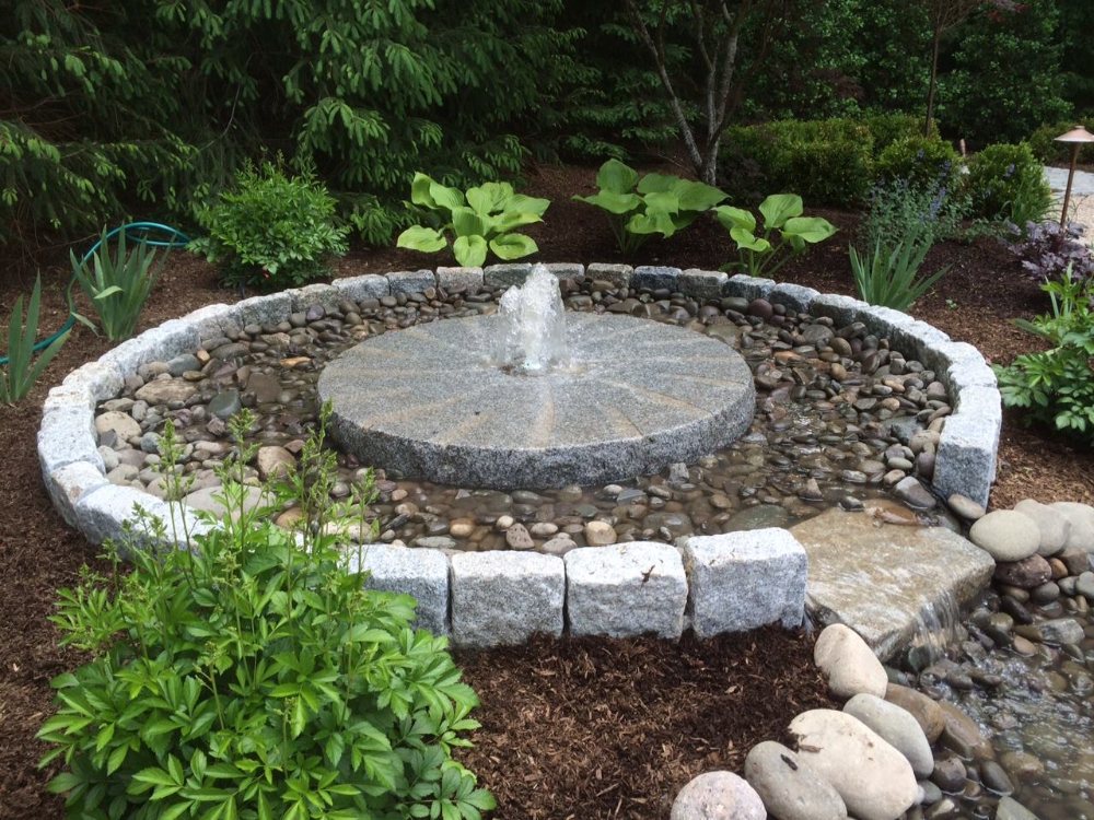 Add Year Round Visual Interest To Your Yard With These Ornamental Features Stone Water Features Garden Elements Water Fountains Outdoor