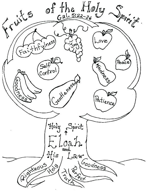holy spirit coloring pages gifts of the holy spirit