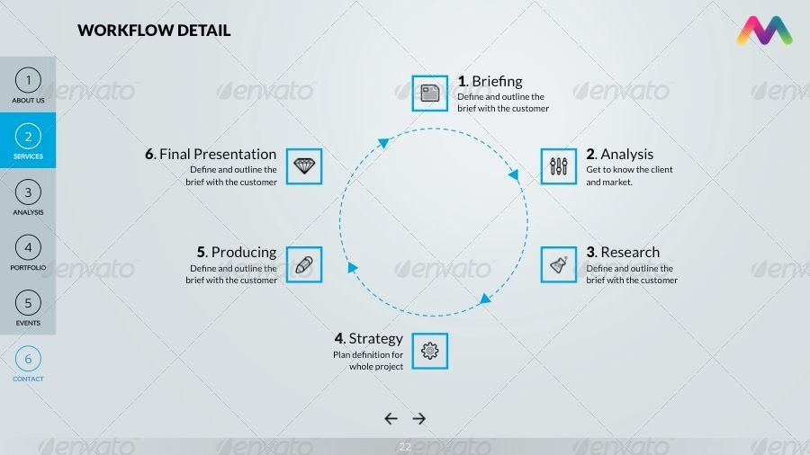 Must Keynote - Complete Business Template Powerpoint Pinterest