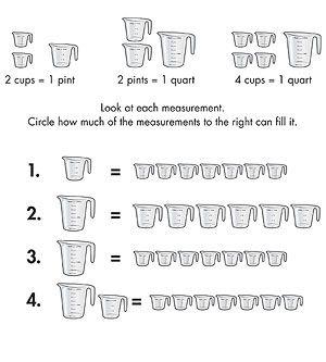 4 Printable Measurement Worksheets For Kids Measurement Worksheets Cooking Measurements Math