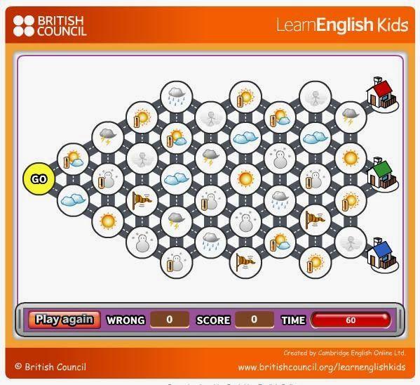 Tuttoprof Inglese Weather Maze Gioco Per Imparare I Termini Sul Tem Tempo Atmosferico Apprendimento Inglese