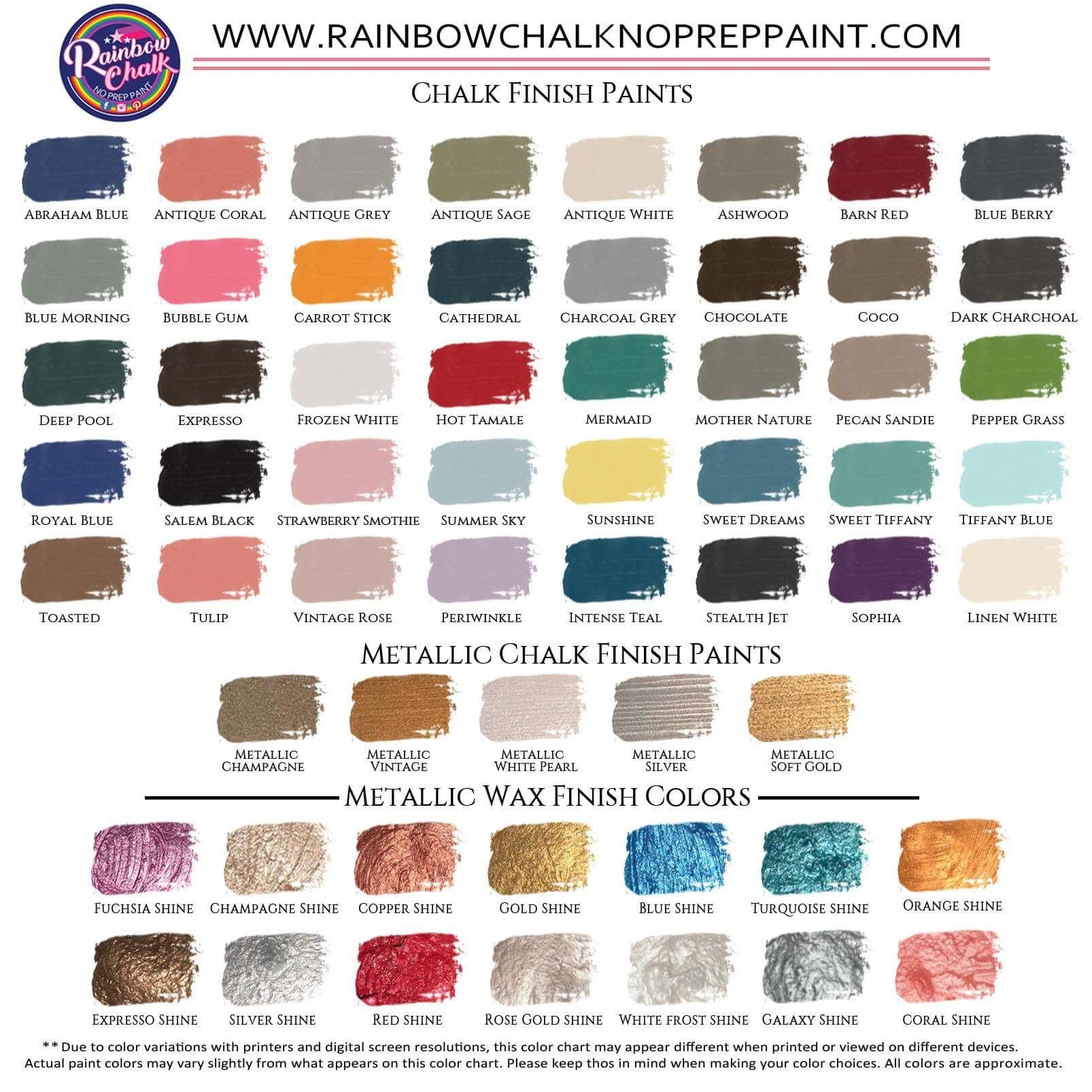 Rainbow Pictures To Color Chart Tips