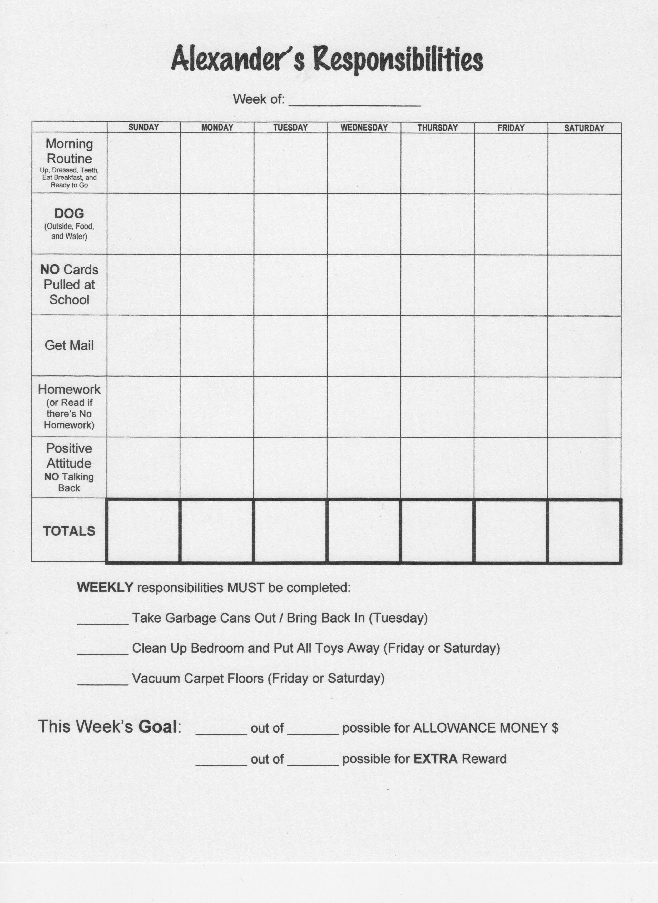 Behavior Plan (for cs at home)   Behavior plans ... on home energy plans, home exercise plans, home business plans, home evaluation, home health, home occupational therapy, home safety plans, home training, home care plans, home design plans, anger control plans, home interviews,