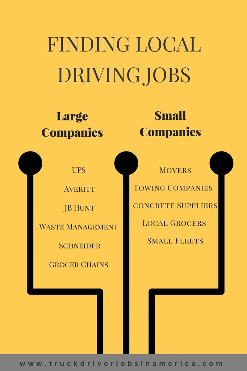 How to get a local truck driving job driving jobs truck